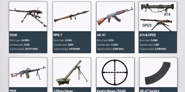 İşte PKK'ya gidecek o silahlar
