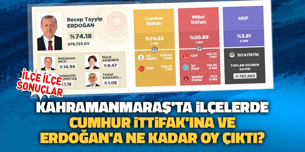 Kahramanmaraş'ta ilçelerde Cumhur İttifak'ına ve Erdoğan'a ne kadar oy çıktı?