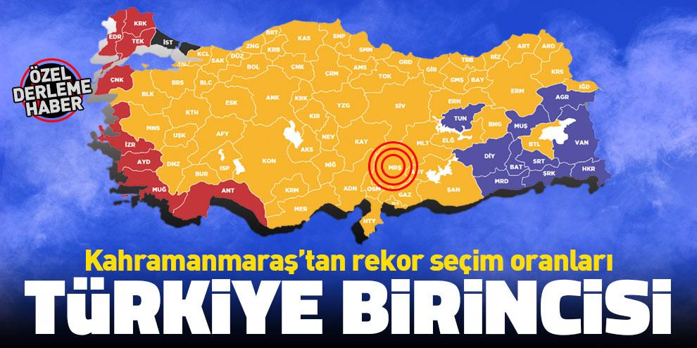 Kahramanmaraş'tan rekor seçim oranları! Türkiye birincisi…