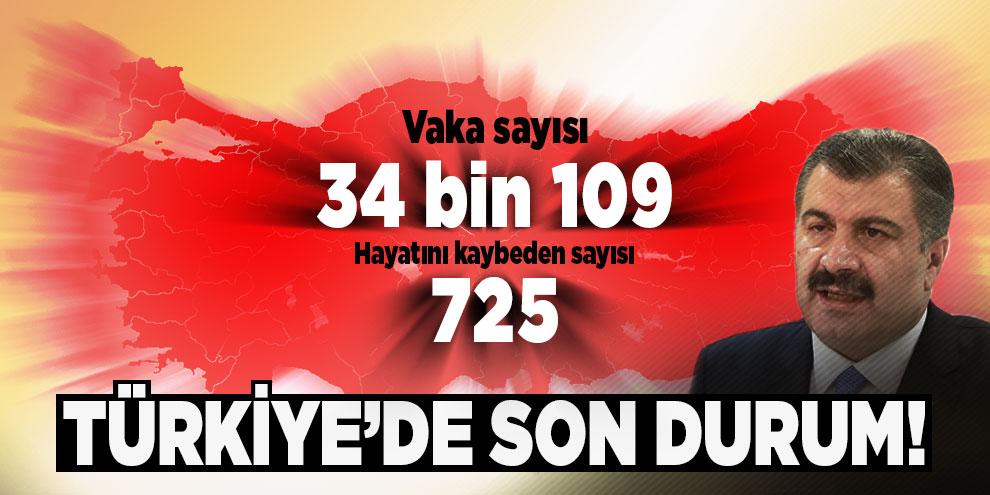 Türkiye'de hasta ve hayatını kaybeden sayısında son durum!