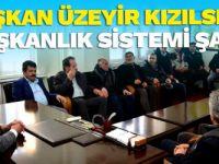 Başkan Kızılseki, 'Başkanılık sistemi şart'