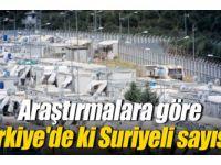Araştırmalara göre Türkiye'de ki Suriyeli sayısı...
