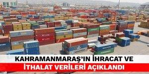 Kahramanmaraş'ın ihracat ve ithalat verileri açıklandı